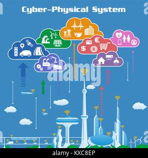 CPS (Cyber-Physical Système) concept de droit, d'informations diverses Télécharger pour télécharger des données Banque D'Images