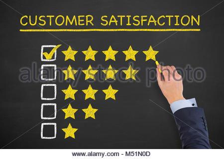 Les concepts de Satisfaction client sur l'arrière-plan du tableau Banque D'Images