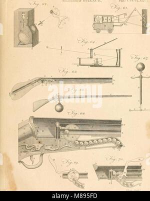 L'Encyclopédie britannique; ou, un dictionnaire des sciences, des arts, de la littérature et divers (1810) (14580561030) Banque D'Images