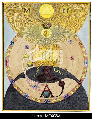 """- Symboles de l'ART occulte - Rose-croix - une séparation d'une série de gravures occultes influents par William Law, à l'explication des principes de la pensée d'arcane de la Rosicrucian, Jacob Boehme, dans les Œuvres de Jacob Behmen, l'Ordre Teutonique, Theosopher Vol 1, 1764. Planche 12, qui illustre l'extraordinaire moment où Christ (nommé par Boehme, 'le disjoncteur') s'ouvrir la porte, que les enfants du premier Adam pourrait le suivre dans le paradis, """"qui n'a pas pu être fait par n'importe quelle âme avant ce moment'. À l'intérieur d'une bande circulaire, qui contient 9 signes du zodiaque (Gémeaux, Cancer et Banque D'Images"""