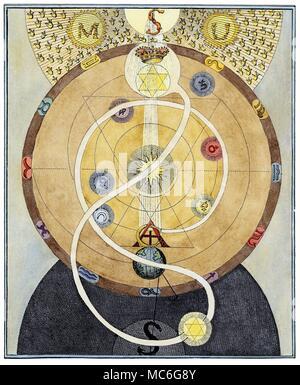 - Symboles de l'ART occulte - Rose-croix SPIRALES - l'un d'une série de gravures occultes influents par William Law, à l'explication des principes de la pensée d'arcane de la Rosicrucian, Jacob Boehme, dans les Œuvres de Jacob Behmen, l'Ordre Teutonique, Theosopher Vol 1, 1764. Planche 11. À l'intérieur d'une bande circulaire qui, encore une fois, contient 11 des 12 signes du zodiaque (la mystique Le Cancer est caché derrière la couronne), une spirale, compte six planètes, des courbes dans le centre, de fusionner avec le soleil. Un curieux chemin blanc, quelque chose sous la forme d'une lemniscate, unit un sacré étoile de David (ou sceau de Banque D'Images