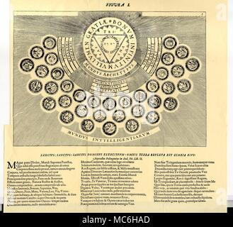 Hiérarchies célestes l'échelle invisible des neuf hiérarchies spirituelles, des trois-en-un divinité [Trinitas], dans l'archétype du royaume (Mundus Archetypus), servi par [à gauche] Les trois principaux hierachies - les Séraphins, les chérubins et les trônes (lié à Saturne), et [Center] par le deuxième niveau de hiérarchies - les Dominions (lié à Jupiter), l'Principates (lié à Mars), les pouvoirs (ou Potestates, lié avec le soleil), et [droit] les Virtutes (liée à Vénus), les archanges (liée par le mercure), et les anges (liée à la lune). La hiérarchie spirituelle Banque D'Images