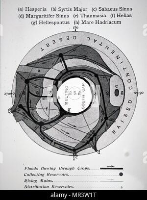 Plan montrant la distribution de l'eau sur Mars à partir de la fusion de la calotte polaire sud par les canaux dans les zones de végétation. En date du 20e siècle Banque D'Images