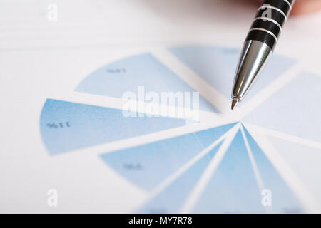 Stylo sur graphique. Macro image.Analyse des données financières concept