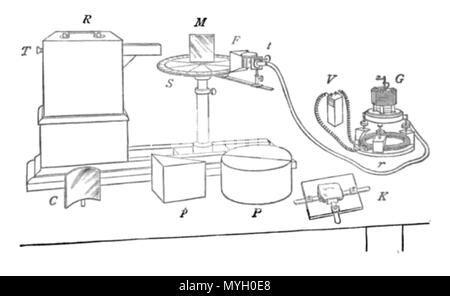 Anglais Diagramme Du Spectromètre à Micro Ondes Appareils
