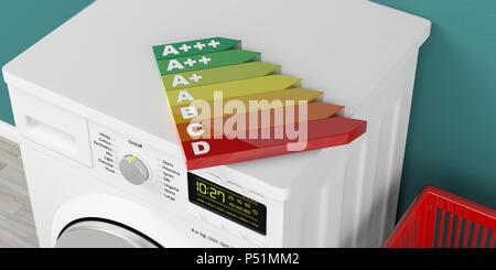 L'électroménager et de l'efficacité énergétique. Machine à laver les vêtements et de l'énergie cote sur mur vert arrière-plan. 3d illustration