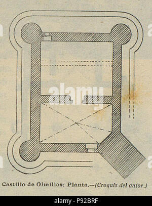 18 1920-06, Boletín de la Sociedad Española de Excursiones, Castillo de Olmillos, planta, Vicente Lampérez Banque D'Images