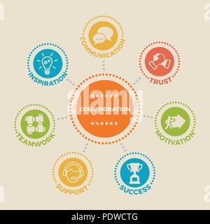 La collaboration. Concept avec des icônes et des signes Banque D'Images