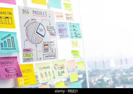 Le partage d'idées concepts avec papernote stratégie d'écriture sur le mur du bureau en verre.Business marketing et communication