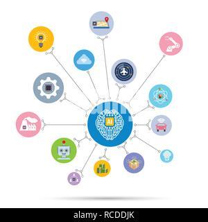 La technologie d'intelligence artificielle IA Icon Set en forme du cercle avec la ligne de connexion de l'élément de design illustration vecteur eps10