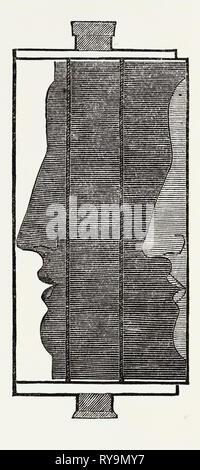 L'article, montrant l'impression des caractéristiques dans un physiognotype Banque D'Images