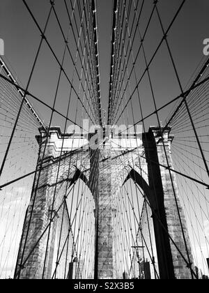 Lignes du pont de Brooklyn