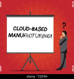 La main conceptuel montrant la fabrication de Cloud Computing. Sens développé à partir de la notion de paradigme actuel des modèles avancés Businessman with Question Banque D'Images