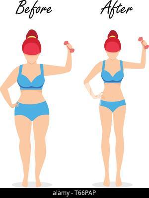 Avant Après la perte de poids régime alimentaire Fit Woman isolé sur fond blanc. Gras et corps parfait. Fitness Petite fille réussie. L'embonpoint et de corps idéal dans une salle de sport, Banque D'Images