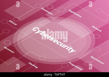 Cynersecurity mots 3D isométrique mot texte concept avec un certain texte apparenté et dot connecté - vector illustration Banque D'Images