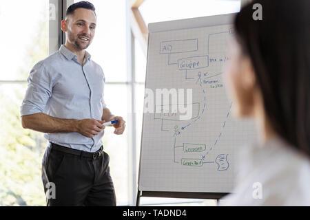 Smiling businessman and businesswoman travailler avec tableau de conférence in office Banque D'Images