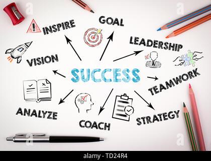 Concept de réussite. Carte avec des mots-clés et des icônes Banque D'Images
