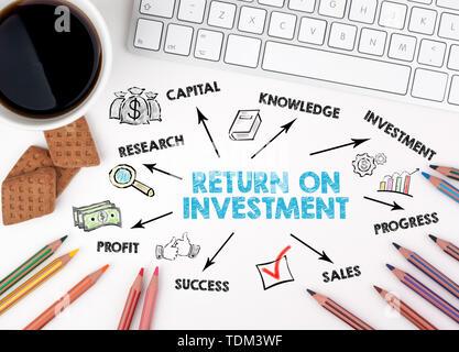 Concept de retour sur investissement. Carte avec des mots-clés et des icônes Banque D'Images