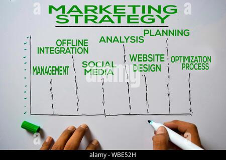 Stratégie de marketing avec des mots-clés texte isolé sur fond blanc. Concept graphique ou d'un mécanisme. Banque D'Images