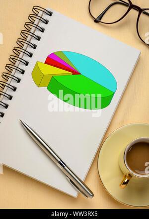 Les statistiques sur les entreprises ou d'analytique concept - un graphique à secteurs colorés dans un carnet à spirales ou document avec une tasse de café et verres Banque D'Images