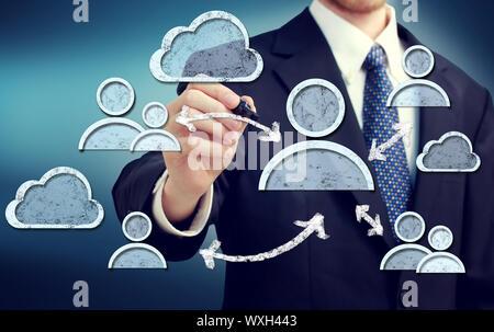 Les concepts d'affaires avec les médias sociaux