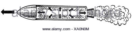 Tsiolkovskii, Konstantin Eduardovich, 17.9.1857 - 19.9.1935, Physicien, mathématicien russe, schéma de rappel, Additional-Rights-Jeux-NA Banque D'Images