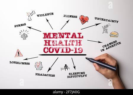 SALUTE MENTALE COVID-19. Concetto di stress, violenza, malattia e solitudine. Donna che tiene il marcatore nero. Foto Stock