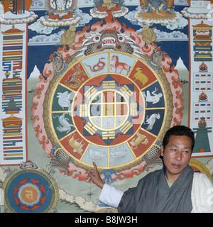 Calendario Tibetano.Un Tradizionale Calendario Tibetano E Schema Astrologico