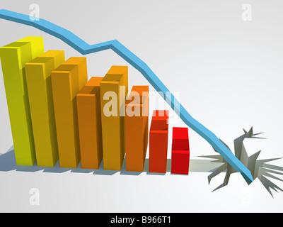 Un 3d color grafico a barre che mostra un continuo declino