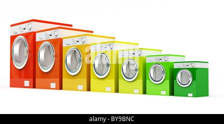 3d lavatrice con classe energetica colore Foto Stock