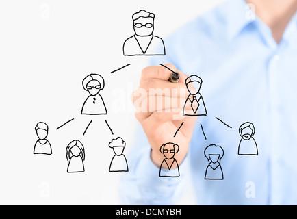 Multi Level Marketing Foto Stock