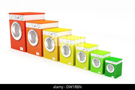Classe energetica della macchina di lavaggio Foto Stock