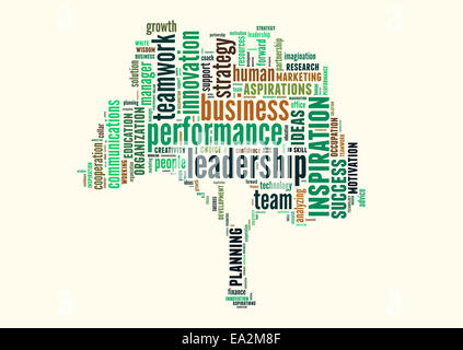 Testo concettuale parola cloud o tagcloud isolati su sfondo bianco, metafora per il business, team, il lavoro di squadra, gestione