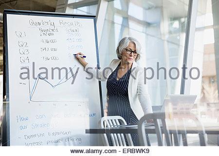 Imprenditrice scrivere sulla lavagna della sala conferenze Foto Stock