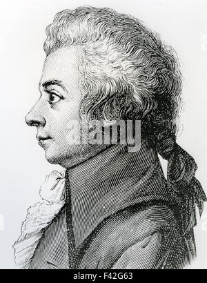 WOLFGANG Amadeus Mozart (1756-1791) il compositore austriaco Foto Stock