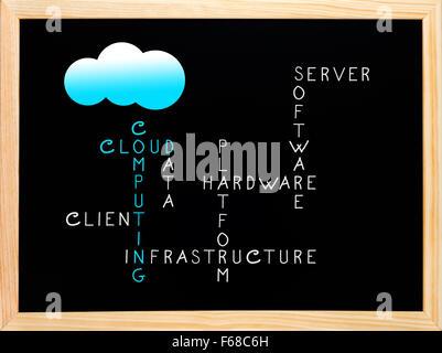 Il cloud computing concetto scritto in rete con gesso in cruciverba sulla lavagna in legno Foto Stock