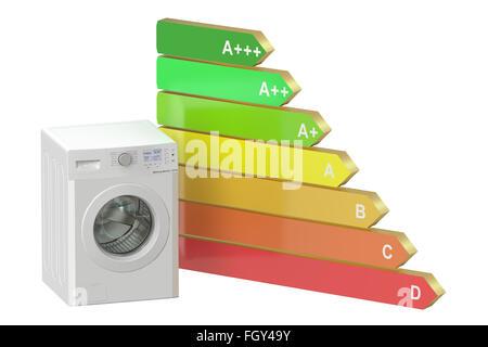 Efficienza energetica concetto con lavatrice Foto Stock