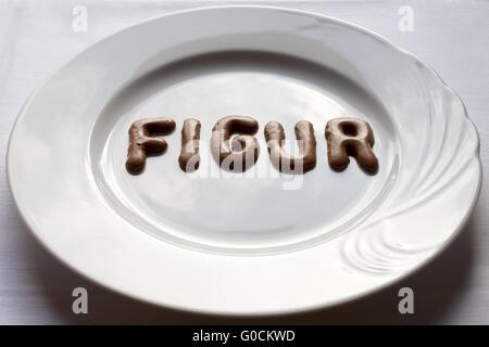 Lettere che compongono la parola figura su una piastra Foto Stock