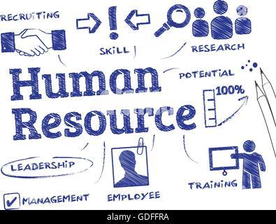 Risorse umane. Grafico con le parole chiave e le icone Foto Stock