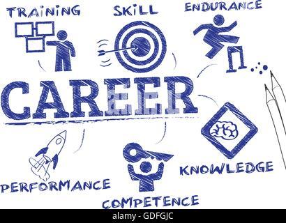 Concetto di carriera. Grafico con le parole chiave e le icone Foto Stock