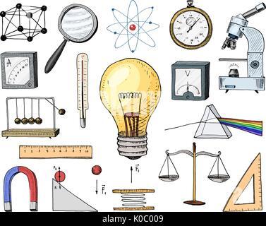 bb0c3f4a947 Atom e il voltmetro con moto perpetuo