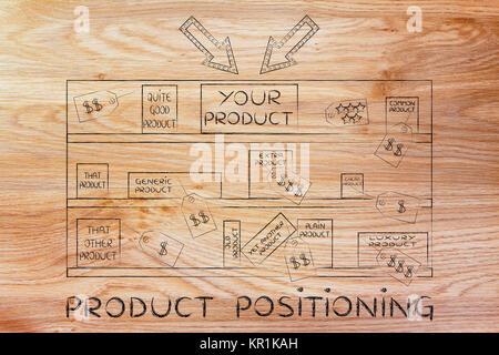 Il vostro marchio su scaffale del negozio tra i concorrenti, con testo di posizionamento del prodotto Foto Stock