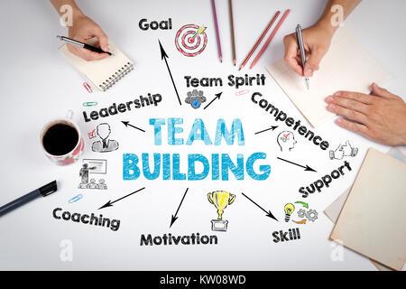 Team Building Concept. Grafico con le parole chiave e le icone. La riunione presso l ufficio bianco tabella Foto Stock