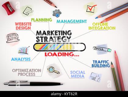 Strategia di commercializzazione di concetto. Grafico con le parole chiave e le icone su sfondo bianco Foto Stock
