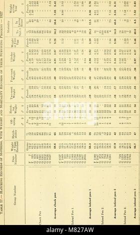 Bollettino - Massachusetts Stazione di Esperimento Agricola (1907) (20441837235)