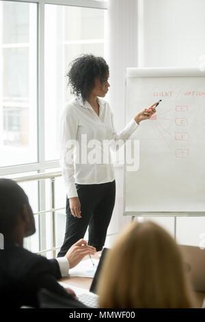 African-american imprenditrice dando la presentazione sulla lavagna a fogli mobili Foto Stock